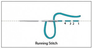 Basic embroidery running stitch