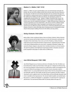 Black History Month Bios - Walker Chisholm, Basquiat