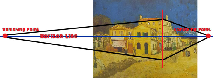 How to Draw with Two Point Perspective :Van Gogh's The Yellow House