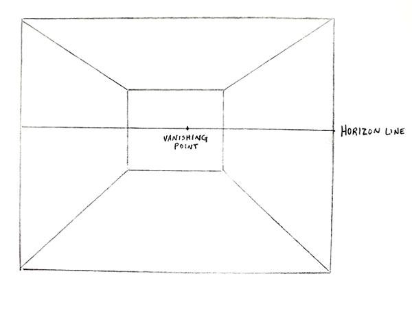 Vanishing Point and Horizon Line Example