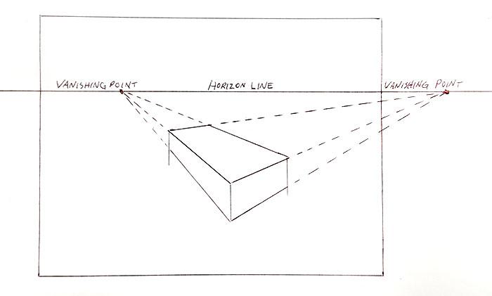 Vanishing Point Example