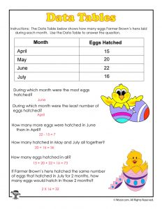 Simple Data Tables Easter Math Worksheet Answer Key