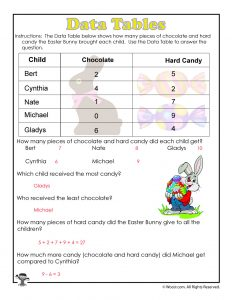 Easter Candy Data Table Worksheet Answer Key