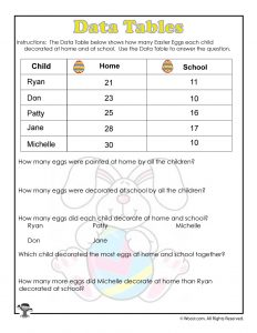 Easter Eggs Tabulation Worksheet