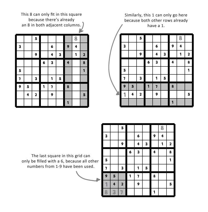 Instructions on How to Play Sudoku 9x9 Puzzles