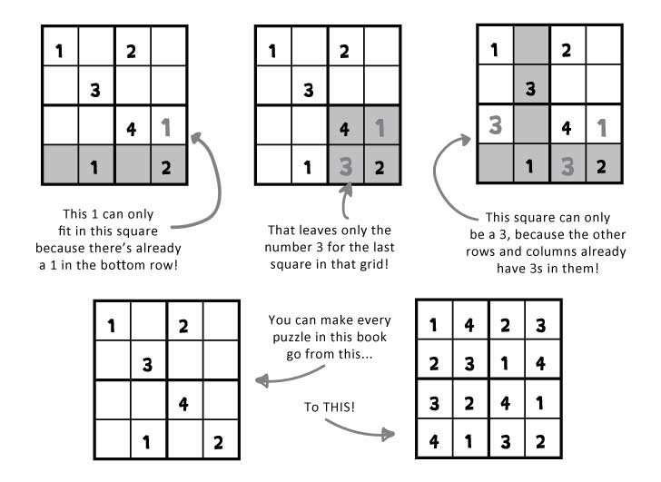 Instructions on How to Play Sudoku 4 x 4 Puzzles