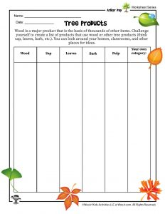 Tree Products Arbor Day Worksheet