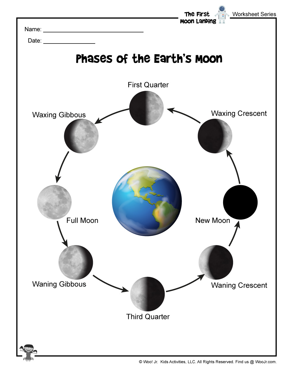 Moon Phases In Order Reference Worksheet Woo Jr Kids