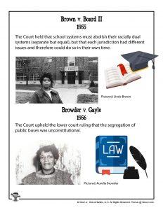 6th Grade Supreme Court Cases