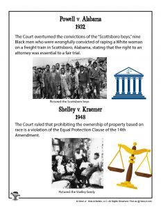 Important Civil Rights Supreme Court Cases