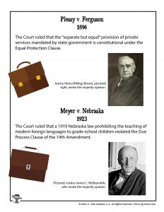 Printable Civil Rights Cases for Kids