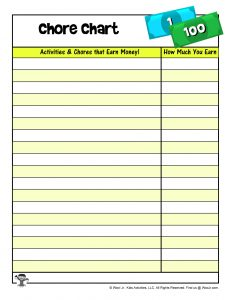 Printable Chore List for Homeschooling