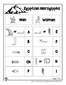 Printable Egyptian Hieroglyph Letters A-I