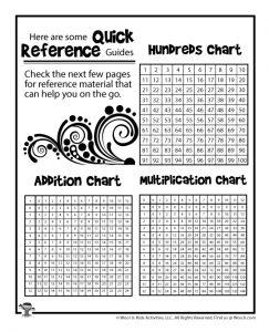 Math Quick Reference Guide for Kids