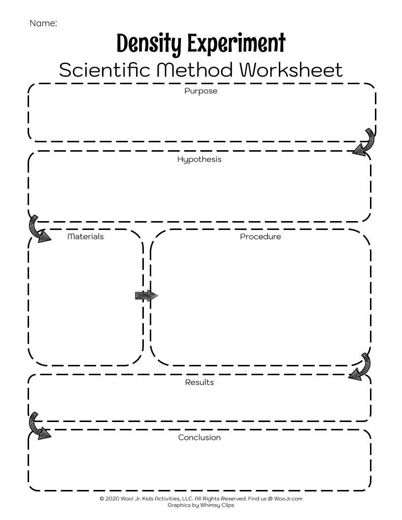 Scientific Method Worksheet for Kids Printable  Woo! Jr. Kids Within Scientific Method Worksheet Elementary