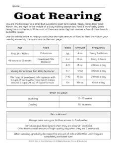 Goat Bottle Feeding Lesson Worksheet