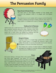 Learning About Music Instruments Families