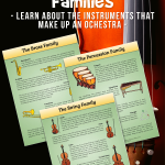Learning About Musical Instruments Families