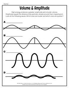 Sound Waves Lesson Volume Amplitude Worksheet