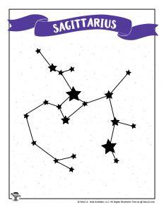 Sagittarius Constellation Star Map